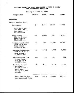 Primary view of object titled '[Detailed Budget for First Six Months of Year 4 1993]'.