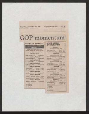 Primary view of object titled '[Clipping: GOP momentum]'.