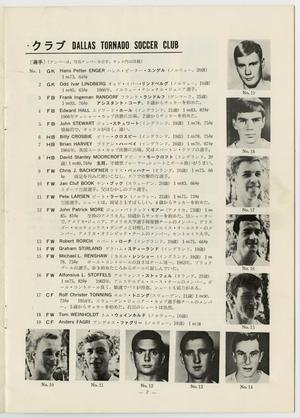 A white page with small pictures of men lined along the right side and the bottom. The rest of the page is text, titled Dallas Tornado Soccer Club at the top in bold letters and underlined.