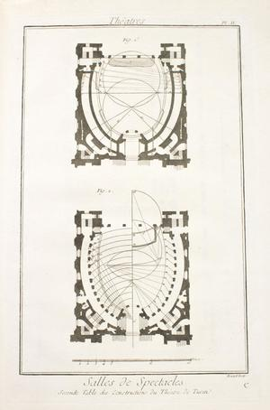 A page with two graphics on it. They both contains lines and circles crossing each other.
