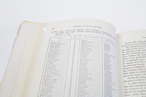 Closeup of a three column table on a white page, filled with small text.