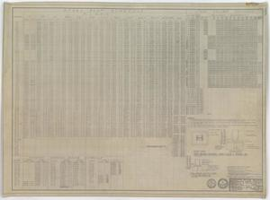 Wilkinson Office Building and Parking Garage, Midland, Texas: Beam & Column Schedules, An Office Building for Mr. Jack B. Wilkinson, Midland, Texas: Sheet S-8, Wilkinson Office Building, Midland, Texas, Office Buildings