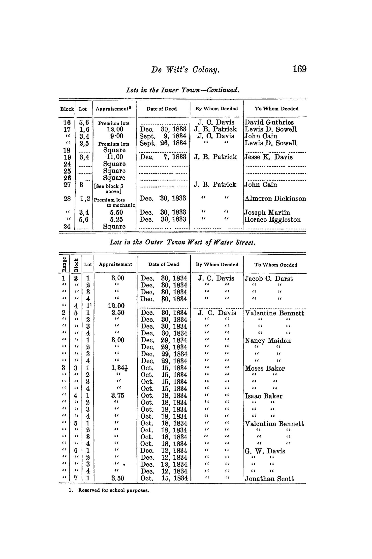 The Quarterly of the Texas State Historical Association, Volume 8, July 1904 - April, 1905                                                                                                      169