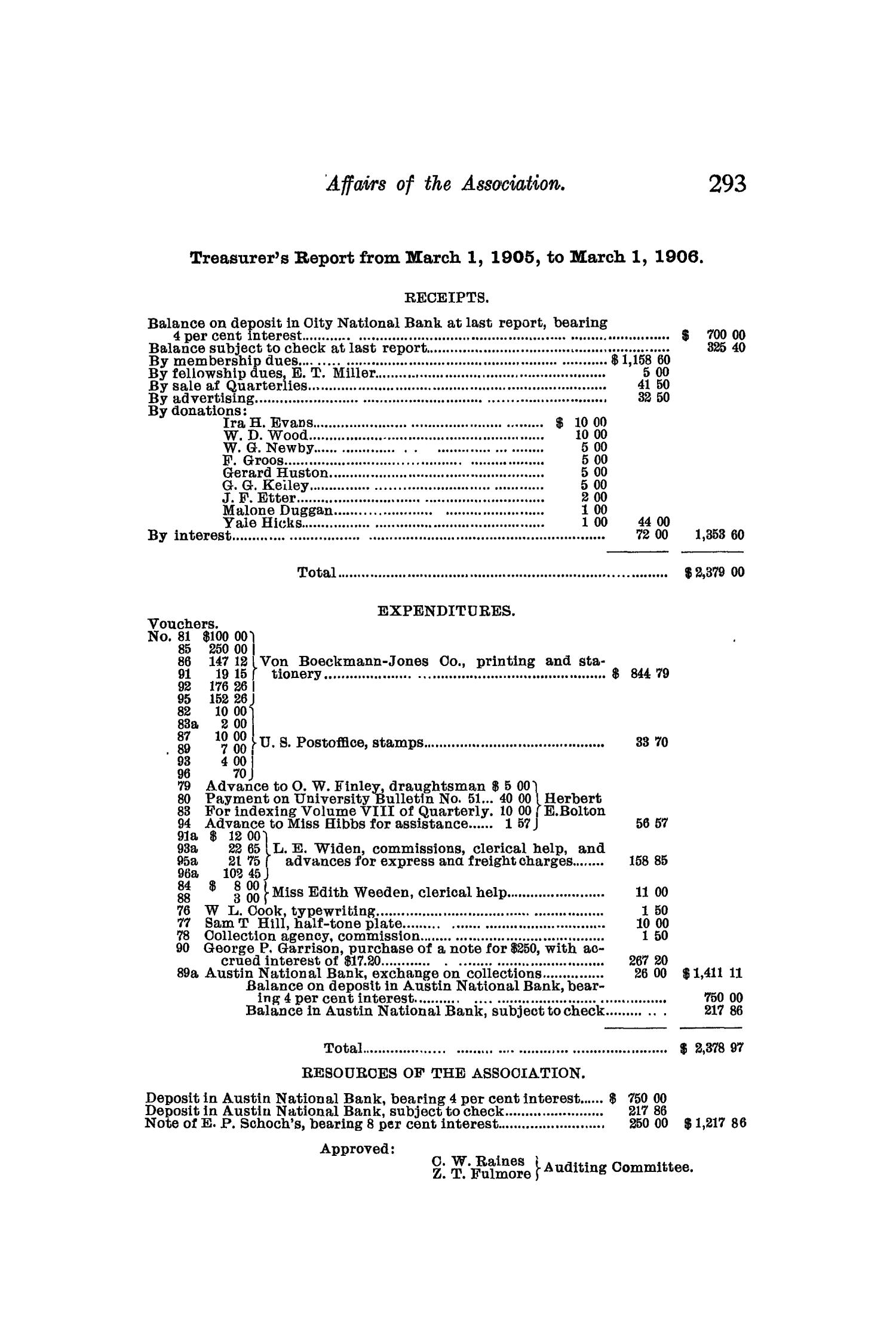 The Quarterly of the Texas State Historical Association, Volume 9, July 1905 - April, 1906                                                                                                      293