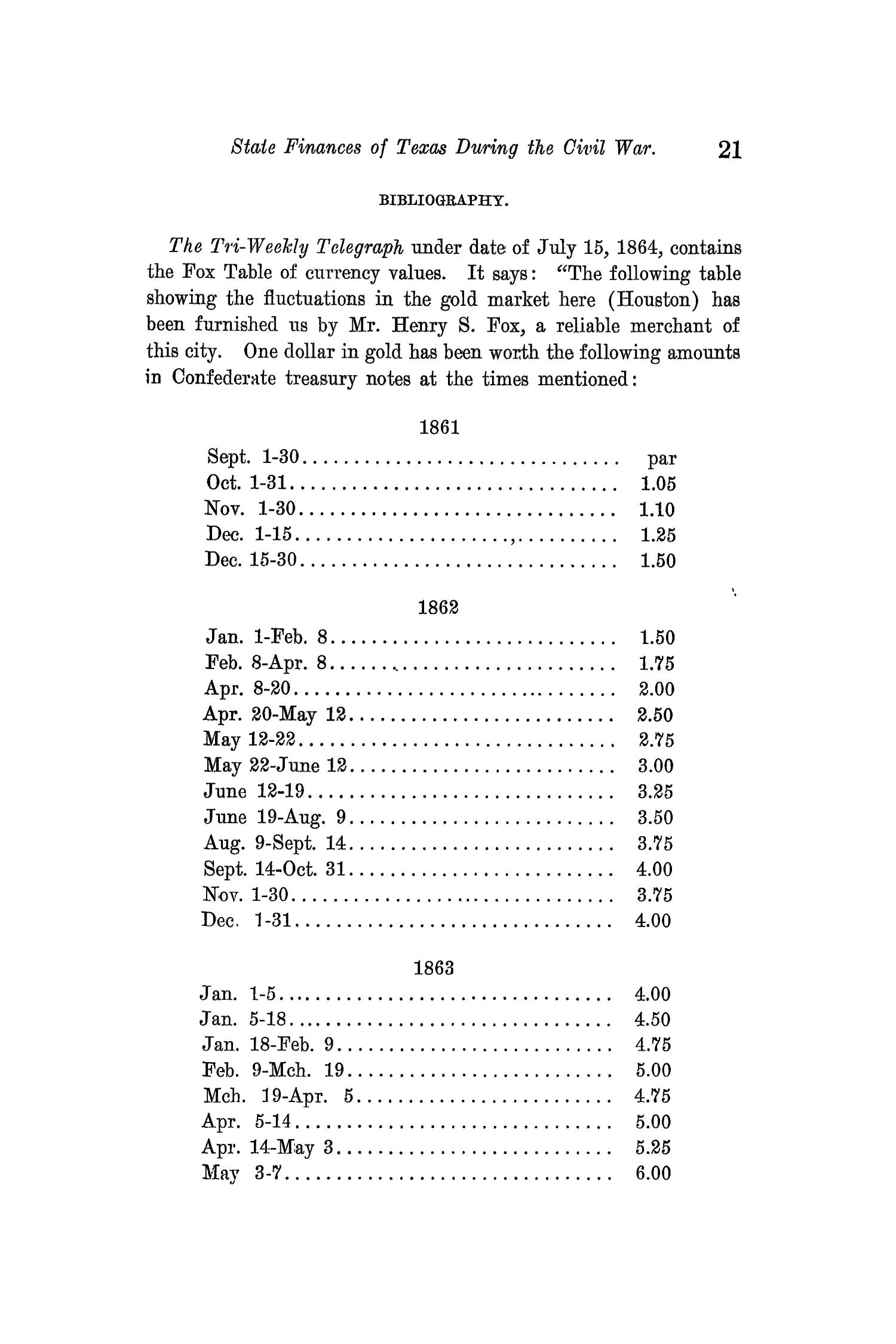 The Quarterly of the Texas State Historical Association, Volume 14, July 1910 - April, 1911                                                                                                      21