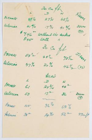Primary view of object titled '[Notes for Refrigerator Sizes]'.