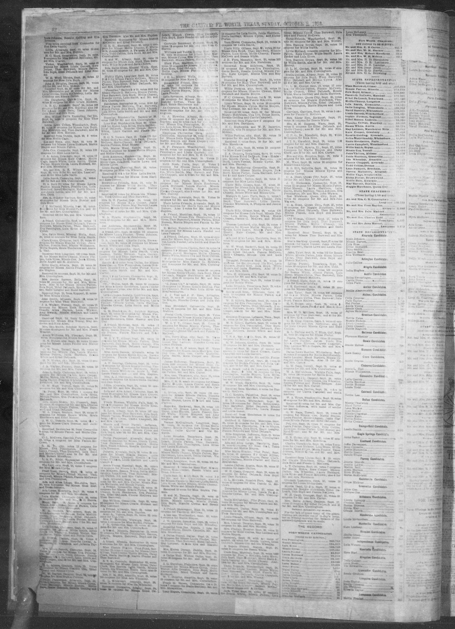 Fort Worth Gazette Fort Worth Tex Vol 16 No 327 Ed 1 Sunday October 2 1892 Page 12 Of 20 The Portal To Texas History