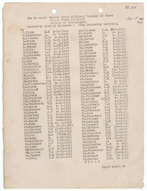 Primary view of Missouri-Kansas-Texas Railroad Smithville District Seniority List: Brakemen, January 1929