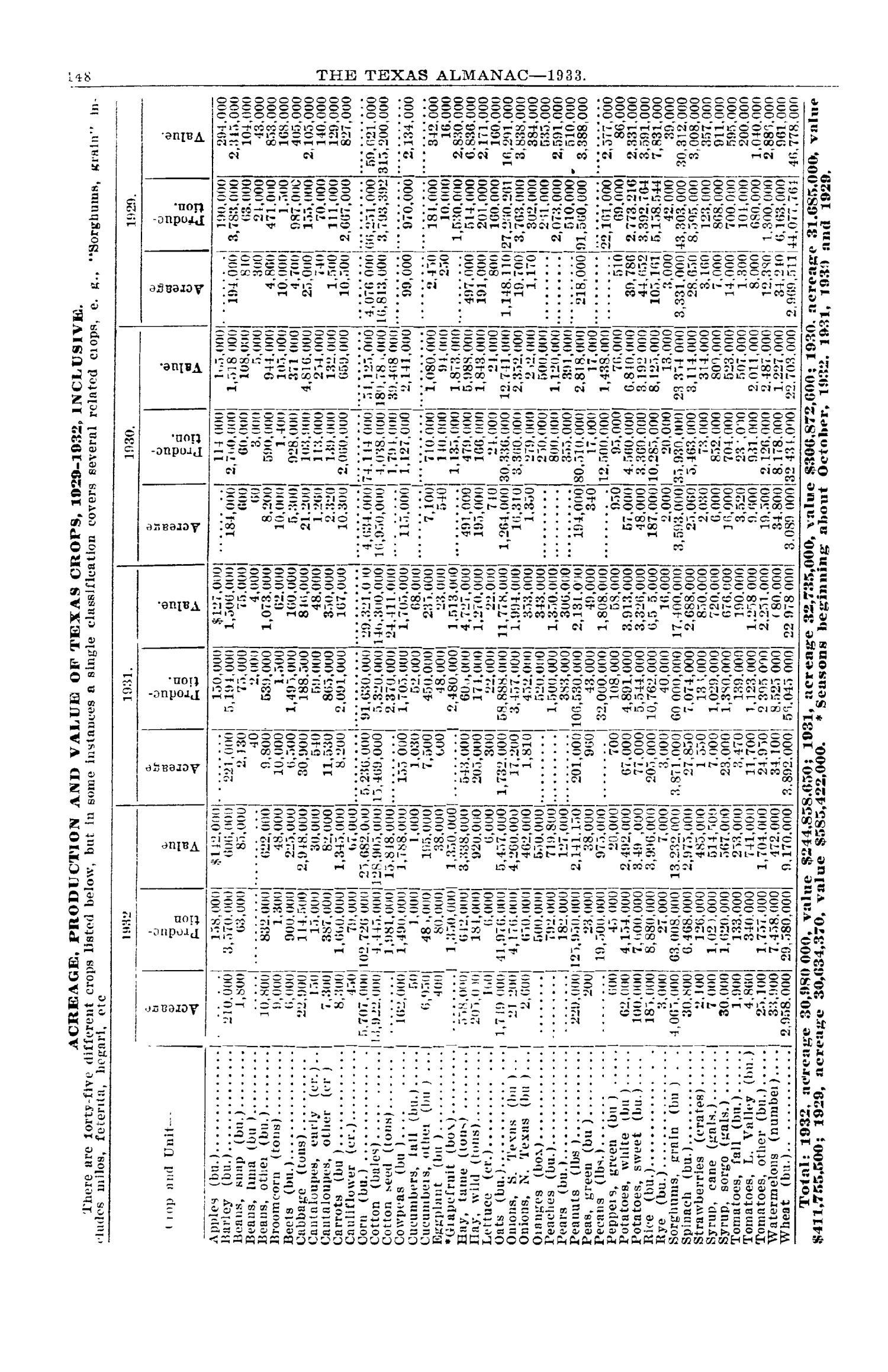 vco almanac