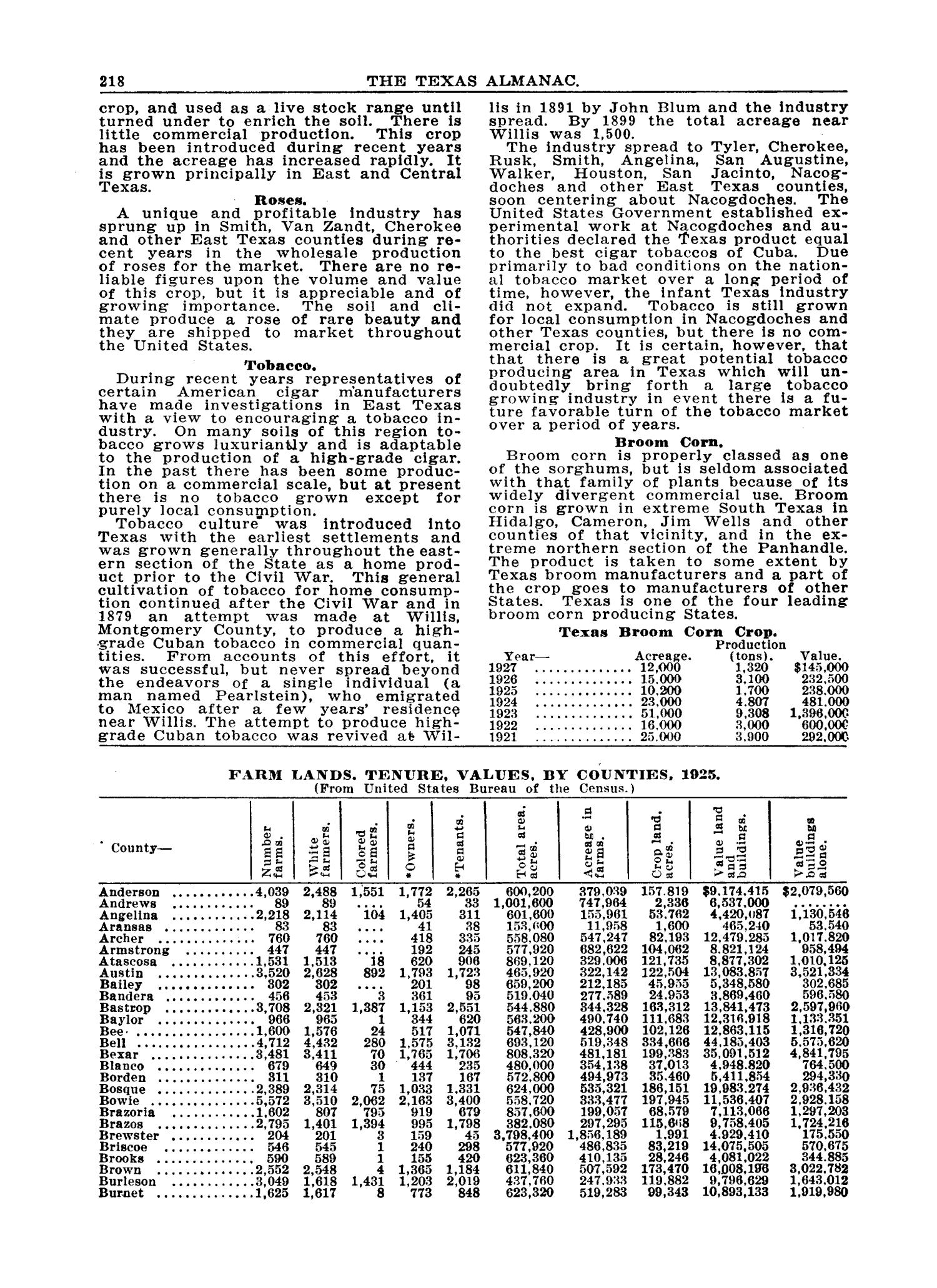 The 1928 Texas Almanac and State Industrial Guide                                                                                                      218