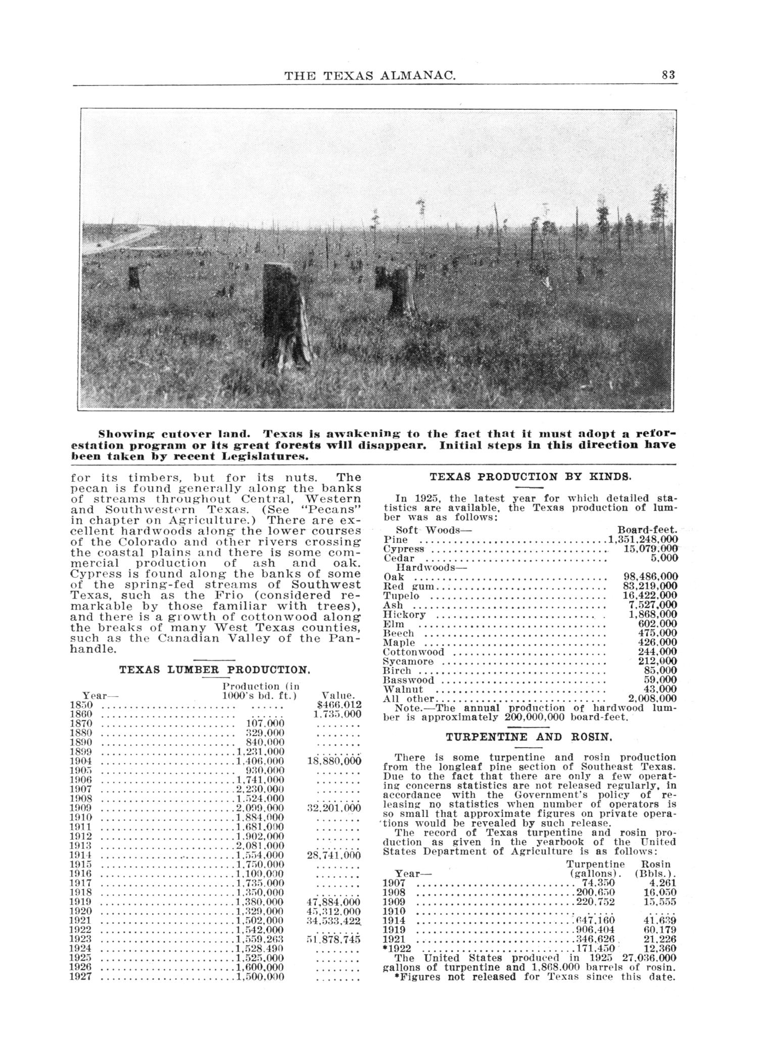 The 1928 Texas Almanac and State Industrial Guide                                                                                                      83