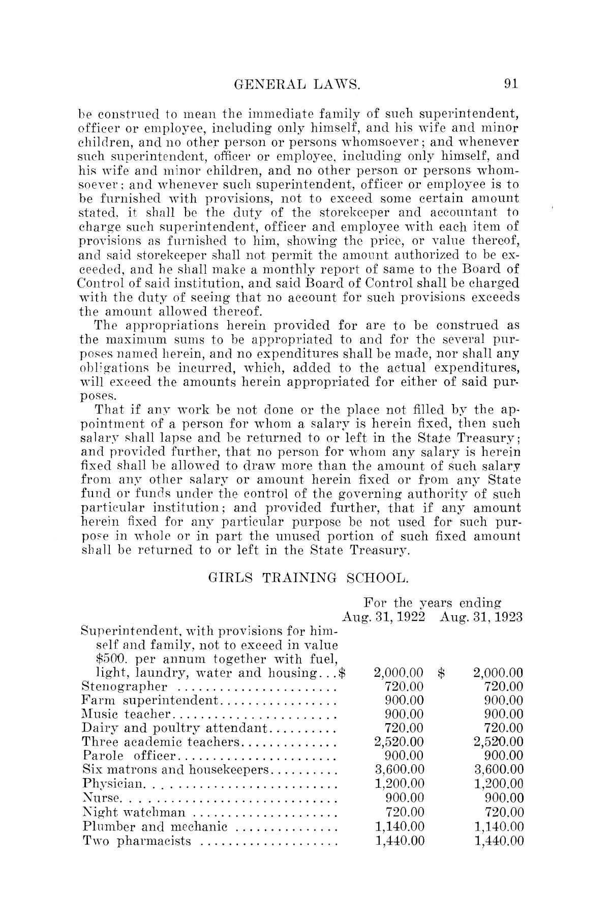The Laws of Texas, 1921 [Volume 21]                                                                                                      [Sequence #]: 99 of 1670