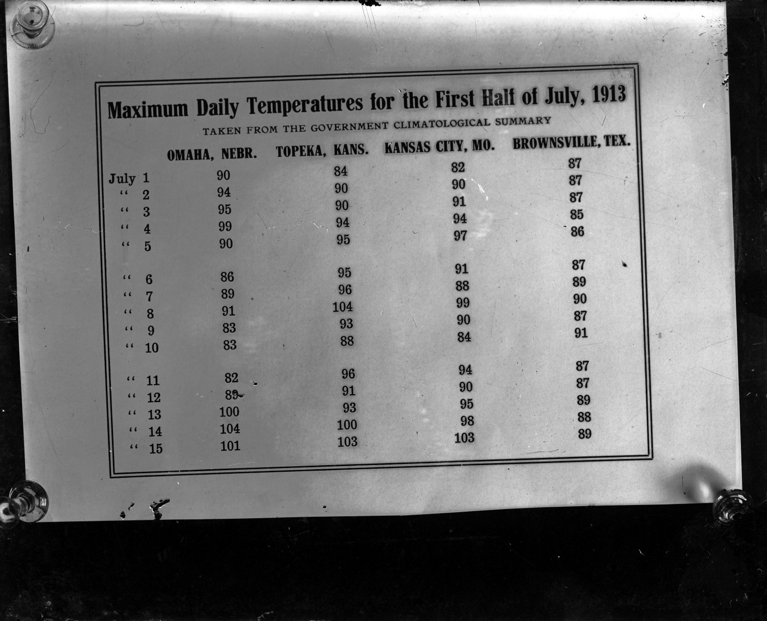 Maximum daily temperatures for the first half of July, 1913                                                                                                      [Sequence #]: 1 of 1