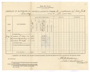 Primary view of object titled '[Abstract of Expenditures for the Third Quarter of 1864]'.