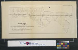 Primary view of object titled 'Diagram of Tallahassee Land District'.