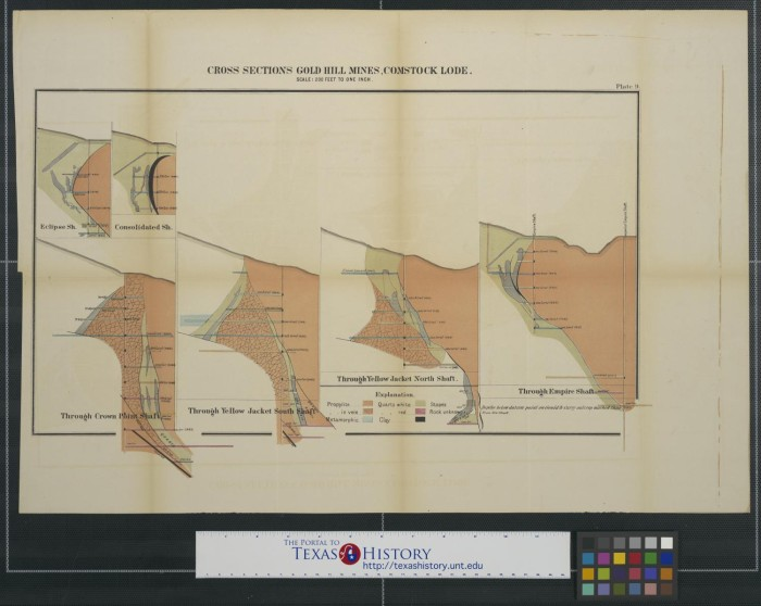 Cross Sections Gold Hill Mines, Comstock Lode  - The Portal to Texas