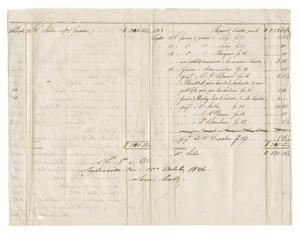 Primary view of object titled '[Balance sheet showing financial transactions, October 15, 1846]'.