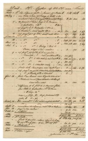 Primary view of object titled '[Balance sheet showing financial transactions of the Antwerp Society and Henri Castro, October 1, 1846]'.