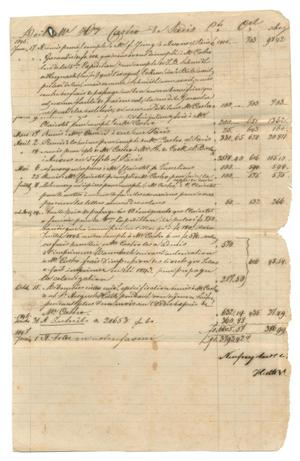 Primary view of object titled '[Balance sheet showing financial transactions relating to Henri Castro, 1845-1846]'.