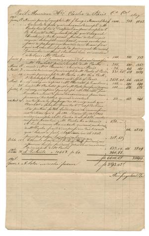 Primary view of object titled '[Balance sheet showing financial transactions relating to Henri Castro, December 31, 1846]'.