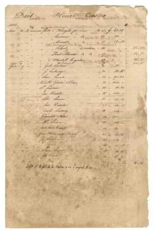 Primary view of object titled '[Balance sheet for financial transactions relating to Castroville, March 30, 1844 to June 9, 1844]'.