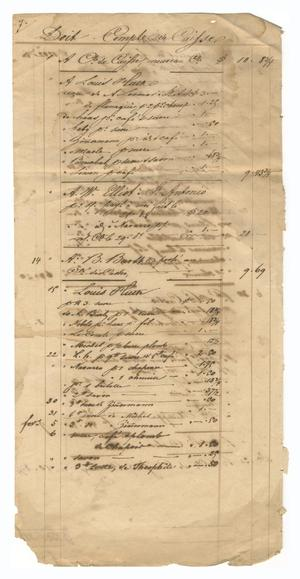 Primary view of object titled '[Balance sheet showing financial transactions relating to supplies for Castroville]'.