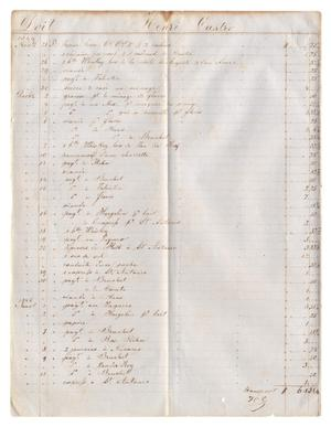 Primary view of object titled '[Balance sheets showing financial transactions, November 1844 to March 1846]'.