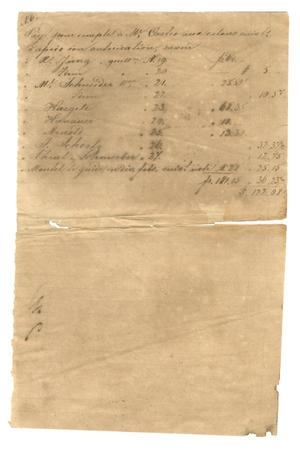 Primary view of object titled '[Document listing money paid to colonists paid on behalf of Mr. Castro]'.