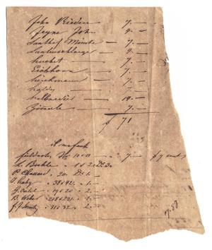 Primary view of object titled '[List of names with dollar amounts]'.