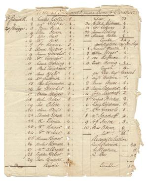 Primary view of object titled 'List of emigrants who left Bremen bound for Castroville'.