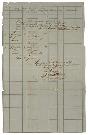 Primary view of [List of emigrants going from Antwerp to Galveston, January 21 and April 1, 1846]