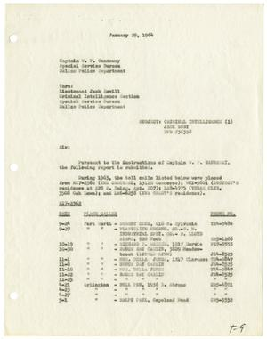 Primary view of object titled '[Criminal Intelligence Report to Captain W. P. Gannaway, January 29, 1964]'.