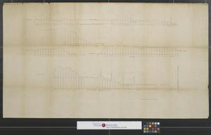 Primary view of object titled 'Survey of Kennebeck River [Sheet 6].'.