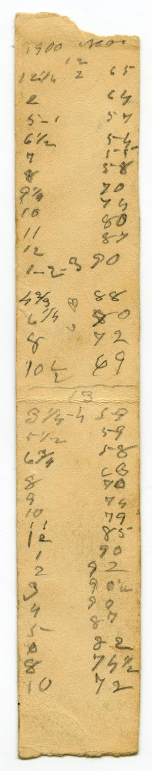 Primary view of object titled '[List of numbers kept by Charles B. Moore, 1900]'.