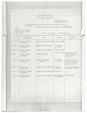 Dallas Police Department Historical Records/Case Files - The