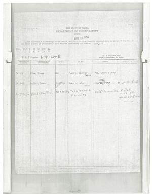 Primary view of object titled '[Department of Public Safety Record for Juanita Dale Dabbs]'.