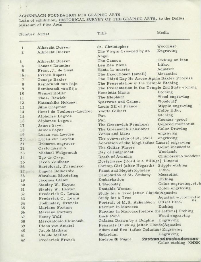 achenbach checklist