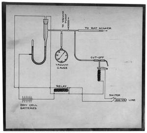 Primary view of object titled '[Photograph of a Diagram of a Lab Tool]'.