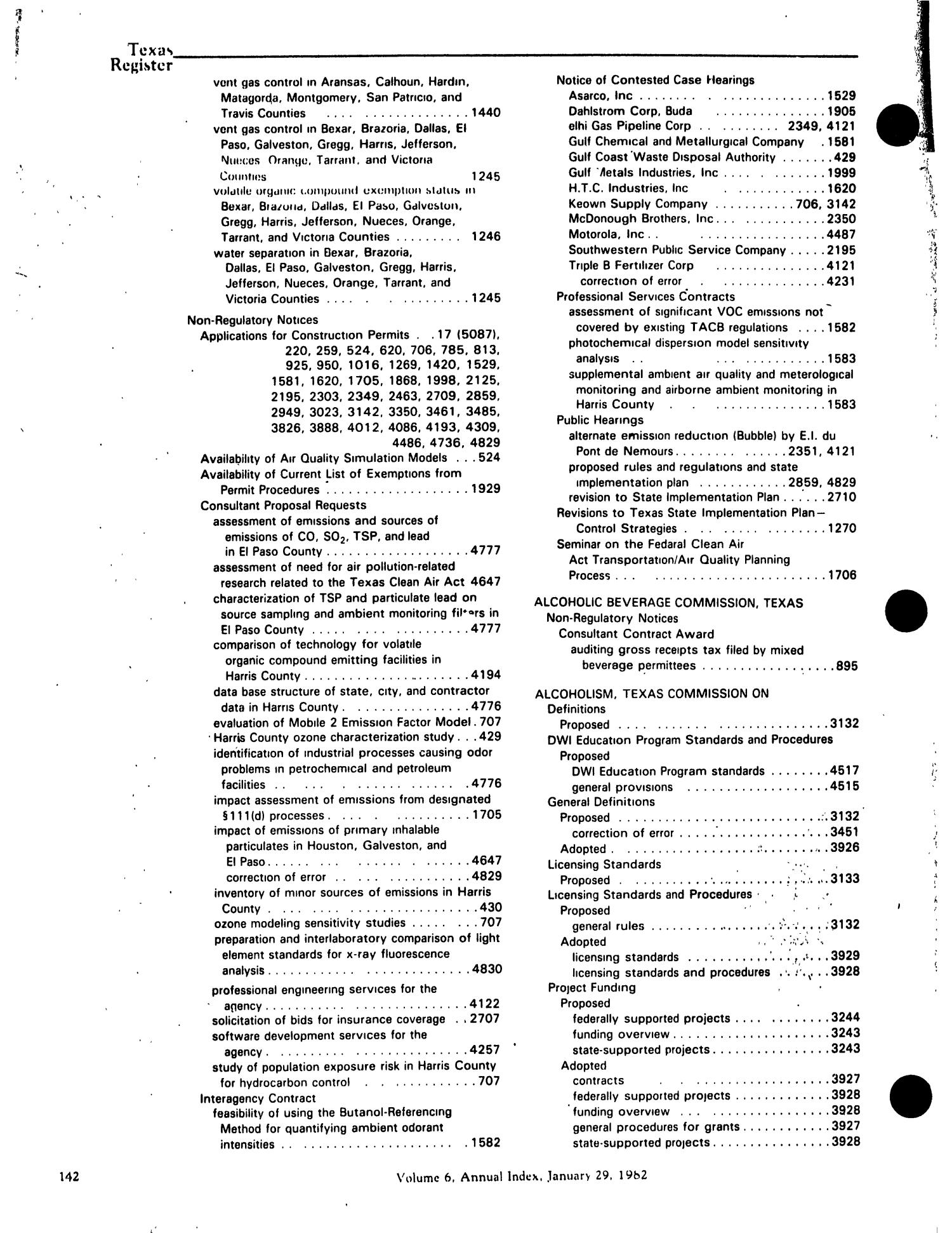 Texas Register, Volume 6, Annual Index, Pages 137-235, January 29, 1981                                                                                                      142