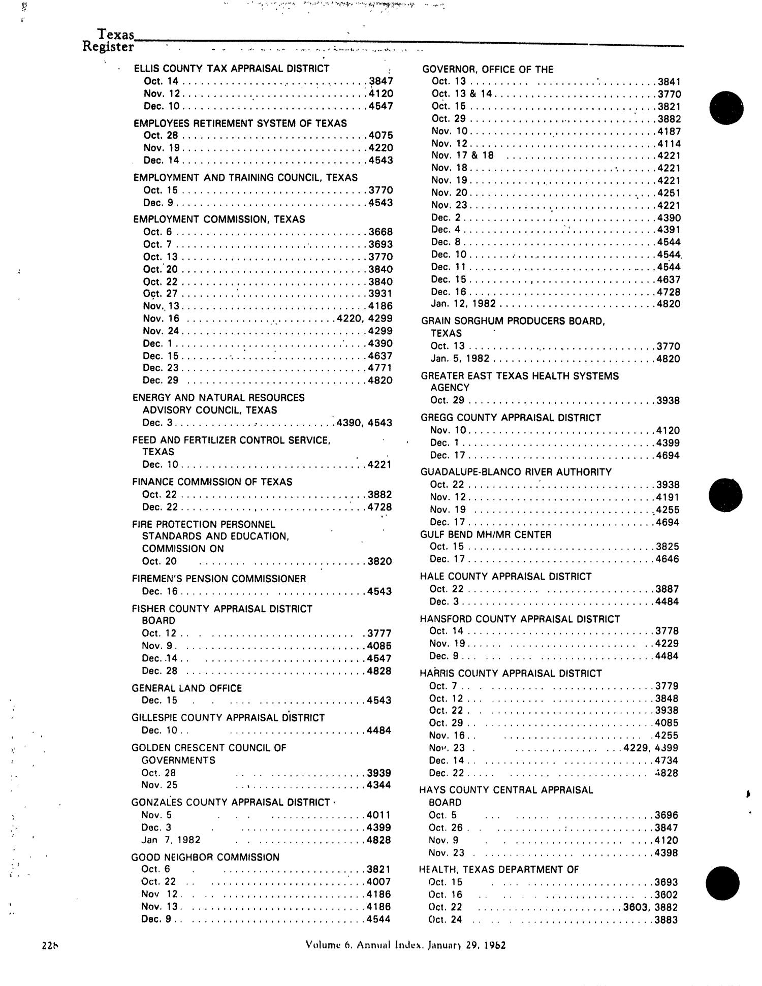 Texas Register, Volume 6, Annual Index, Pages 137-235, January 29, 1981                                                                                                      228
