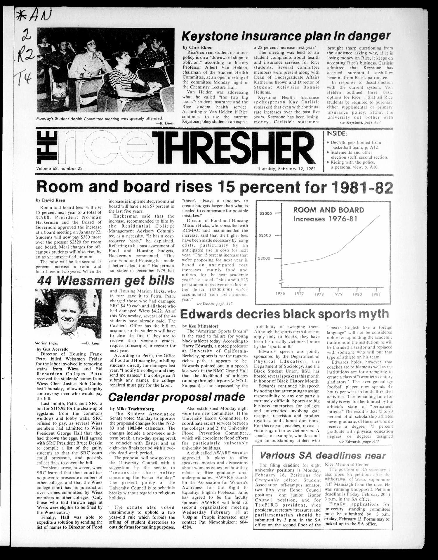 The Rice Thresher (Houston, Tex.), Vol. 68, No. 23, Ed. 1 Thursday, February 12, 1981                                                                                                      [Sequence #]: 1 of 28