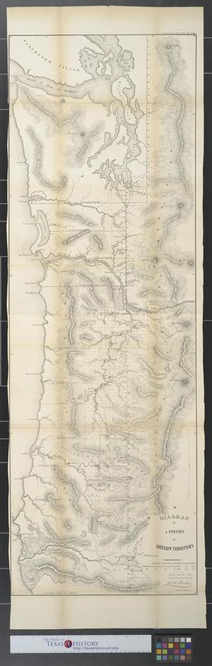 Primary view of object titled 'A diagram of a portion of Oregon Territory.'.