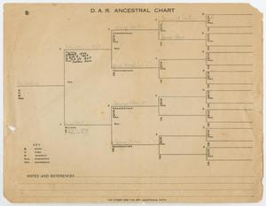Primary view of object titled '[Ancestral Chart for the Osterhout Family]'.