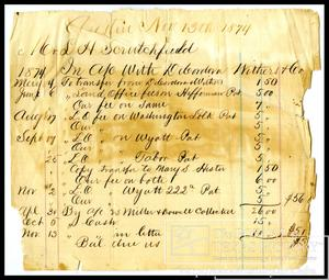 Primary view of object titled '[Ledger sheet showing transactions between L.H. Scrutchfield and De Cordova, Withers & Co., dated Nov. 13th, 1874]'.
