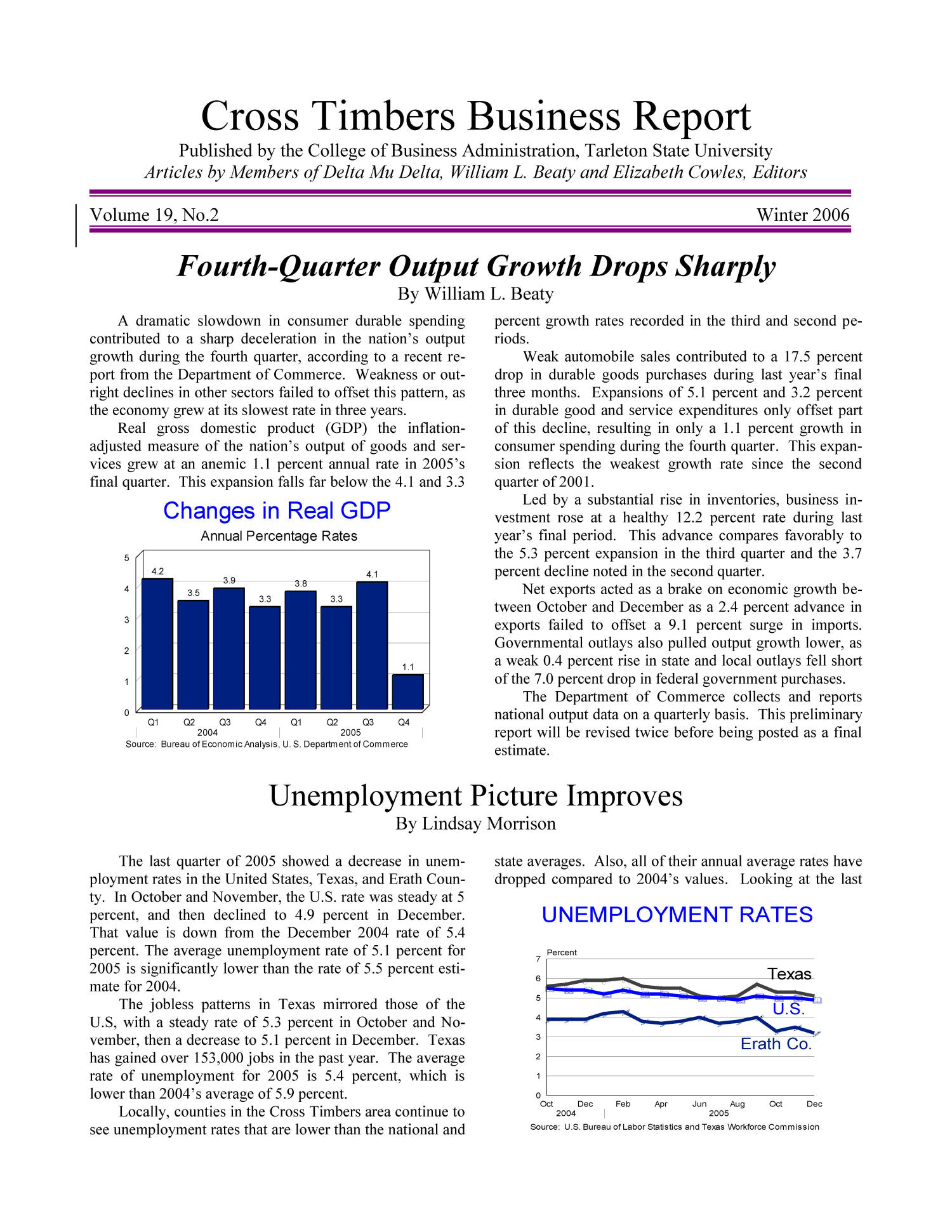 Cross Timbers Business Report, Volume 19, Number 2, Winter 2006                                                                                                      1