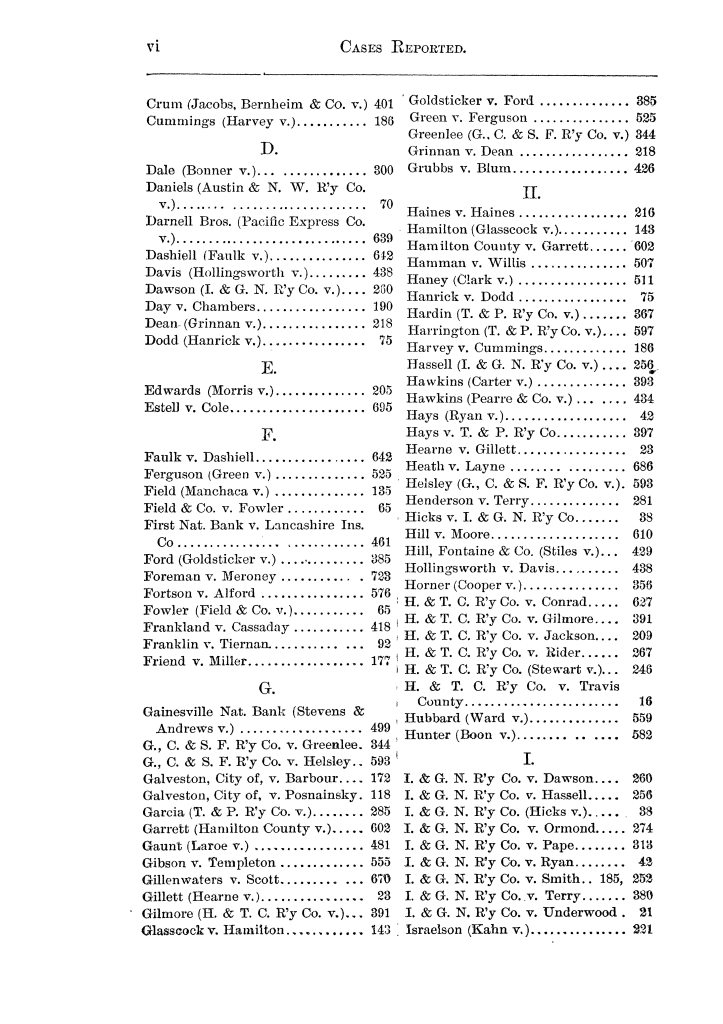 Cases argued and decided in the Supreme Court of the State of Texas, during the latter part of the Austin term, 1884, and the Tyler term, 1884.  Volume 62.                                                                                                      VI