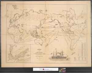 Primary view of object titled 'Chart prepared by James B. Moore, to accompany his memorial to Congress : respecting the subject of steam communication with China, Japan &c.'.