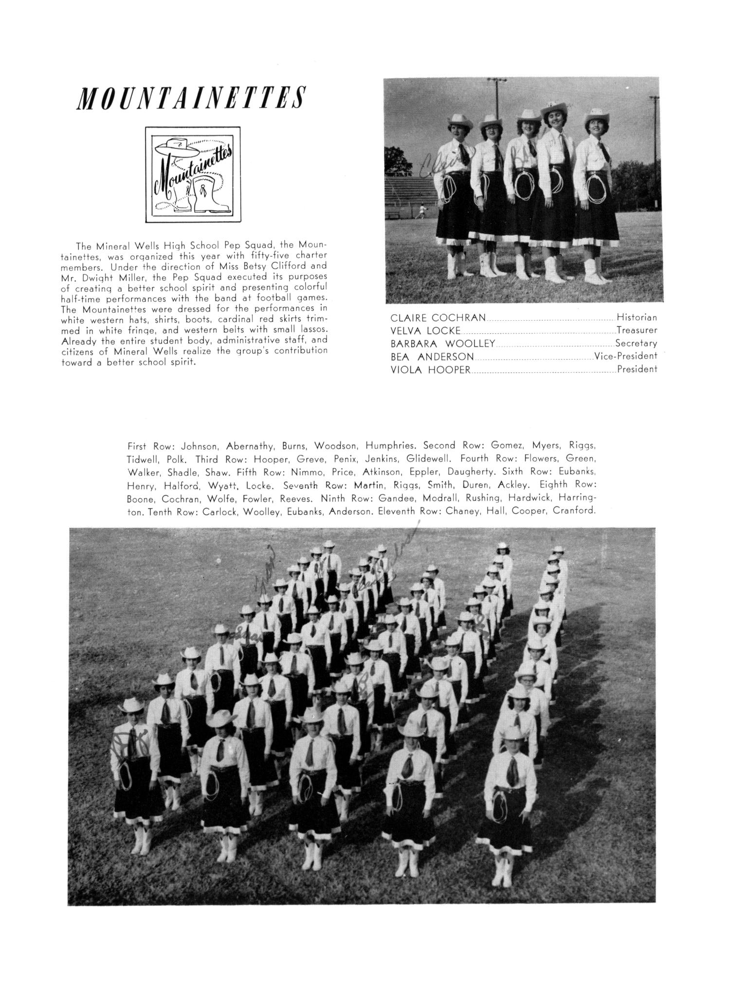The Burro, Yearbook of Mineral Wells High School, 1953                                                                                                      91