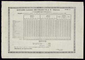 Primary view of object titled 'Estado libre de Coahuila y Tejas'.