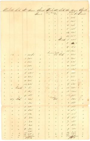 Primary view of object titled 'Manuscript census'.